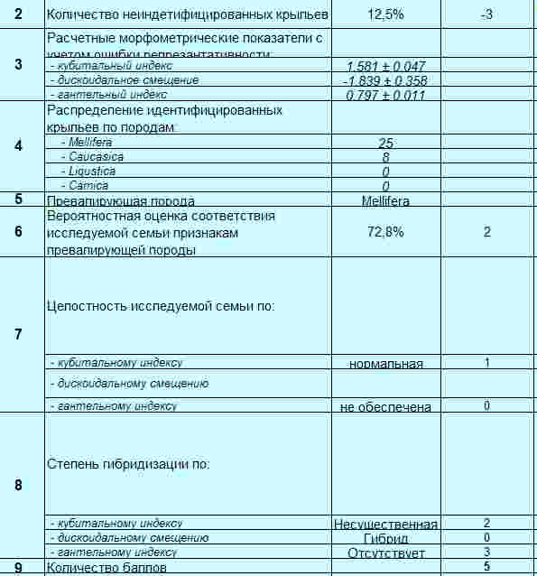 http://s3.uplds.ru/t/O1ah6.jpg